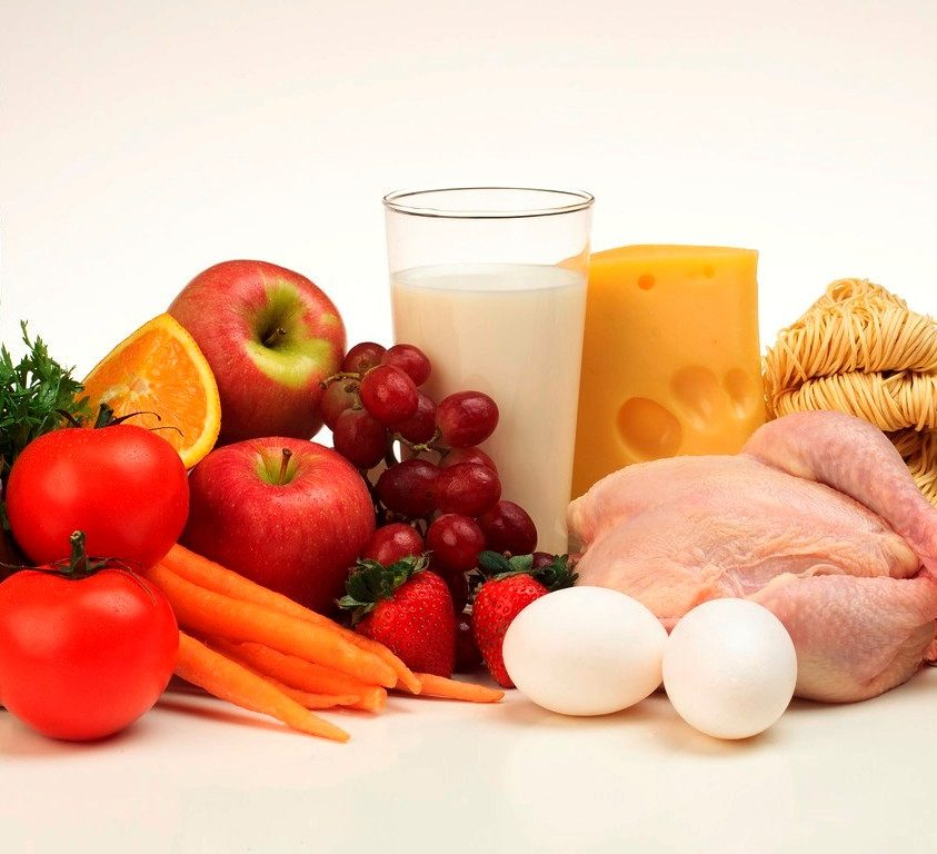 Картинки про продукты питания